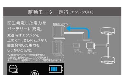とうとうでた! 平均燃費27.3km/l ニッサンNOTE e-POWERの燃費3